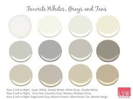 white dove kitchen cabinets with edgecomb gray walls pin by rechelle blank on color advice edgecomb gray