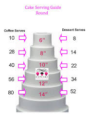 cake prices serving sizes and cake prices cupcakes auckland wedding cakes