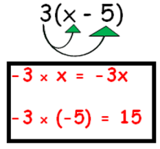 writing equivalent expressions using distributive property worksheets