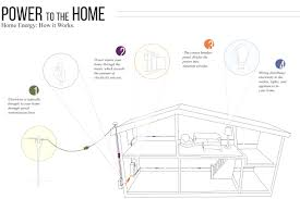 electrical lighting wiring diagrams to hanging a ceiling fan with