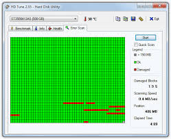 Hdd Bench Hd Tune A Free Utility To Benchmark And Test Your Hard Drive