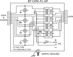 bt cat6 p1 hp injector kit with 48vdc 70 w power supply bt