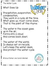 this is a water cycle vocabulary assessment to help assess