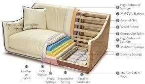 Modern Contemporary Sofa Adorable Sponge For Sofa Design Sofa Set Designs In Pakistan Divan