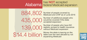 Alabama cheap travel insurance images Alabama and the aca 39 s medicaid expansion eligibility enrollment png