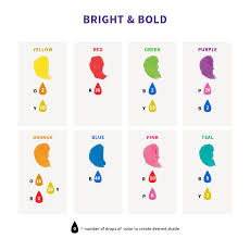 what colors make purple how to make purple food coloring systemmeasures 89d73c8041fd