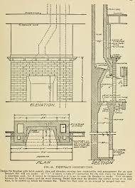 how to build a fireplace claudiawang co