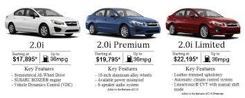 subaru vehicle dynamics control warning light 2014 subaru impreza new features model selection pricing colors