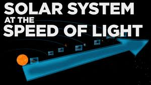 Speedof Light The Solar System At The Speed Of Light Youtube