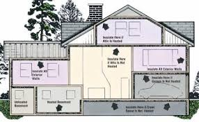 Best Way To Insulate A Basement by How To Insulate A House Tips And Guidelines Howstuffworks