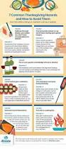 common thanksgiving foods forgive gallagher 7 most common thanksgiving mistakes