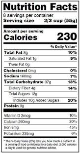 Nutrition Facts For Cottage Cheese by Cottage Cheese Nutritional Facts Nutrition And Dietetics