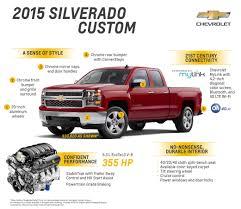 customized chevy trucks 2015 silverado custom back to basics with style