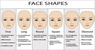 types of hair lines frames and face shapes round