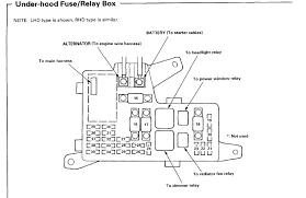 honda civic 2006 fuse box 2006 f250 fuse box diagram estrategys co