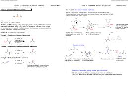 summary sheets u2014 master organic chemistry