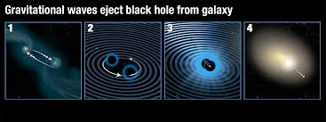 Discover 25 One Hole High by Gravitational Wave Kicks Monster Black Hole Out Of Galactic Core