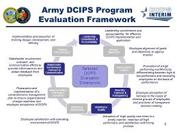 senior leader dcips update ppt download