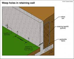 poured concrete retaining wall design how to pour concrete walls