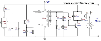 dc motor speed control using microcontroller electrical projects