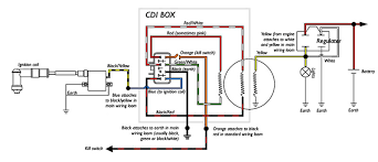 zongshen 155 low ac charging voltage