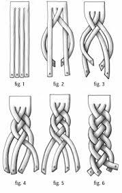 make bracelet with thread images Bracelet tool galleries how to make a bracelet out of string jpg