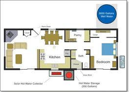 simple one bedroom house plans simple one bedroom house plans stunning 20 capitangeneral