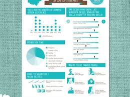 Best Infographic Resumes by Infographic Ideas Are Infographics Relevant In 2016 Best Free