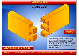 Woodworking Joints For Drawers by Best Woodworking Planes To Have Types Of Wood Joints And Their