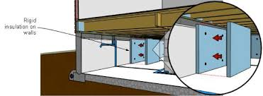 Interior Crawl Space Door Rigid Foam Board Interior Insulation For Existing Foundation Walls