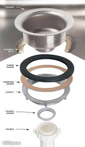 kitchen sink parts kitchen sink repair parts fascinating how to replace a kitchen