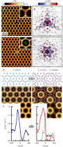designer dirac fermions and topological phases in molecular