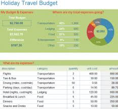 Travel Budget Template Excel Season Travel Budget My Excel Templates