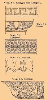 file ornament types jpg wikimedia commons