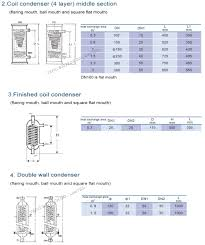 Square Meters by 3 Square Meters Glass Coil Condenser For Distillation Buy Glass