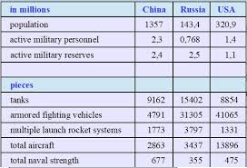 military pay table 2017 a global military confrontation gefira