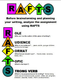 rafts acronym for strategy to begin pre writing brainstorm for