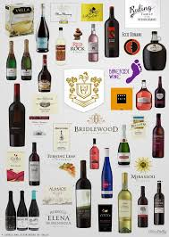 wine facts kinds of wine food infographic the family of gallo wine brands infographic