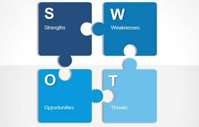 swot analysis template ppt free download best swot analysis