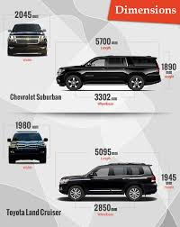 Chevrolet Suburban Interior Dimensions Chevrolet Suburban For Sale Price List In The Philippines