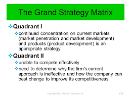 strategy analysis and choice ppt video online download