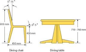 Wooden Kitchen Table Dimensions Google Search Tables - Dining room chair height