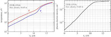 atoms free full text hydrogen spectral line shape formation in