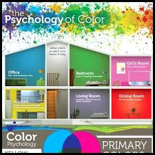 room color and mood room color and moods color picks to set any mood in your bedroom