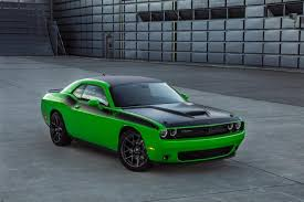 images of dodge challenger report 2018 dodge challenger t a ny daily
