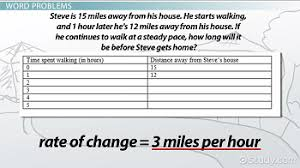 interpret rate of change and initial value video u0026 lesson