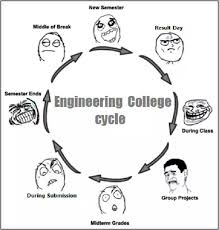 Electrical Engineering Meme - engineering memes engrmemes twitter
