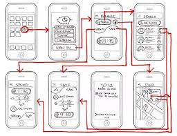 how to build a mobile app from scratch in 10 u201315 days quora
