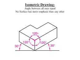 axonometric u0026 oblique drawings ppt video online download