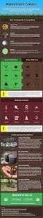 making your own organic compost an infographic guide
